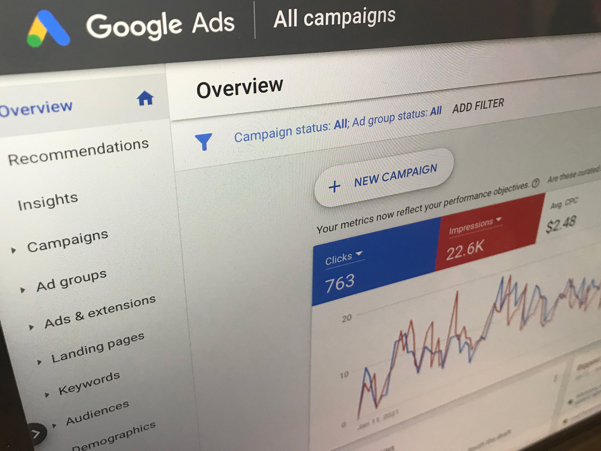 How to Master PPC Marketing in New Jersey